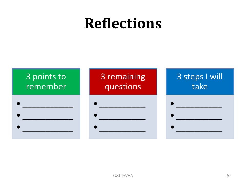 Reflections 3 points to remember ___________ 3 remaining questions __________ 3 steps I will take __________ 57OSPI/WEA