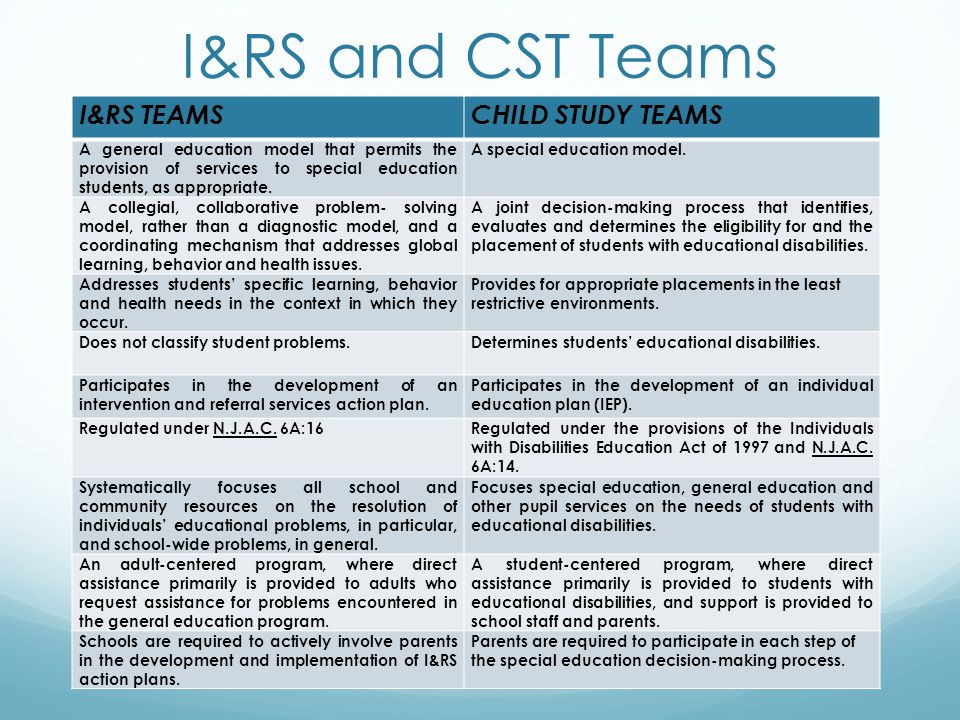 I&RS and CST Teams I&RS TEAMSCHILD STUDY TEAMS A general education model that permits the provision of services to special education students, as appr