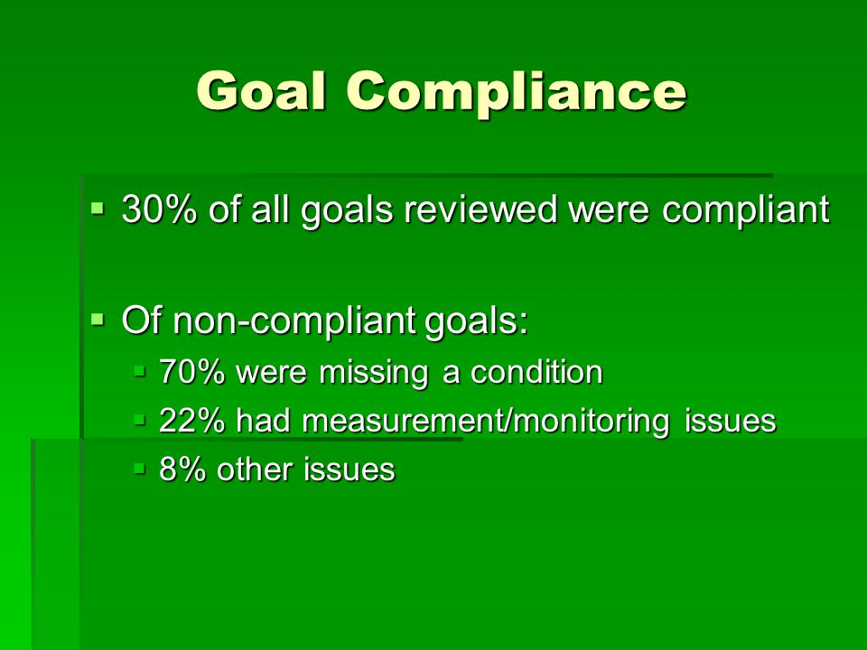 Goal Compliance  30% of all goals reviewed were compliant  Of non-compliant goals:  70% were missing a condition  22% had measurement/monitoring issues  8% other issues