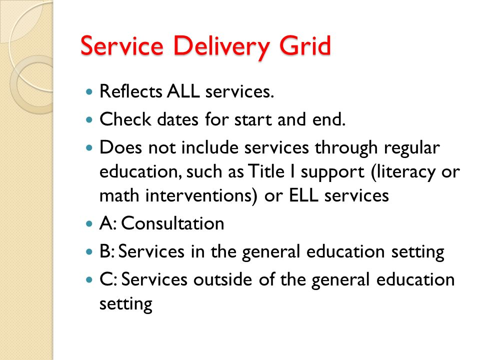 Service Delivery Grid Reflects ALL services. Check dates for start and end. Does not include services through regular education, such as Title I suppo