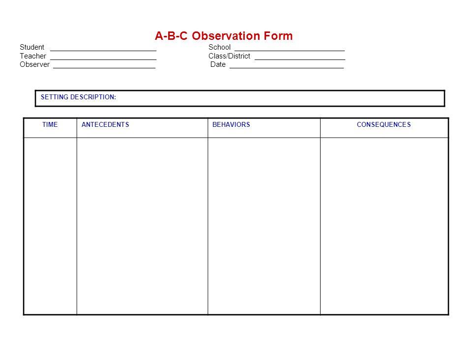 A-B-C Observation Form Student ___________________________ School ____________________________ Teacher ___________________________ Class/District _______________________ Observer __________________________ Date _____________________________ SETTING DESCRIPTION: TIMEANTECEDENTSBEHAVIORSCONSEQUENCES