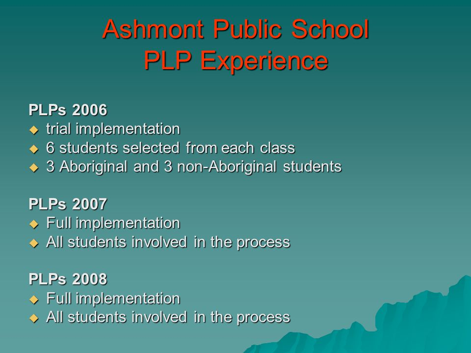 Ashmont Public School PLP Experience PLPs 2006  trial implementation  6 students selected from each class  3 Aboriginal and 3 non-Aboriginal studen