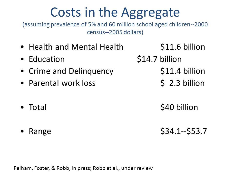 Costs in the Aggregate (assuming prevalence of 5% and 60 million school aged children--2000 census--2005 dollars) Health and Mental Health $11.6 billion Education$14.7 billion Crime and Delinquency $11.4 billion Parental work loss$ 2.3 billion Total$40 billion Range$34.1--$53.7 Pelham, Foster, & Robb, in press; Robb et al., under review