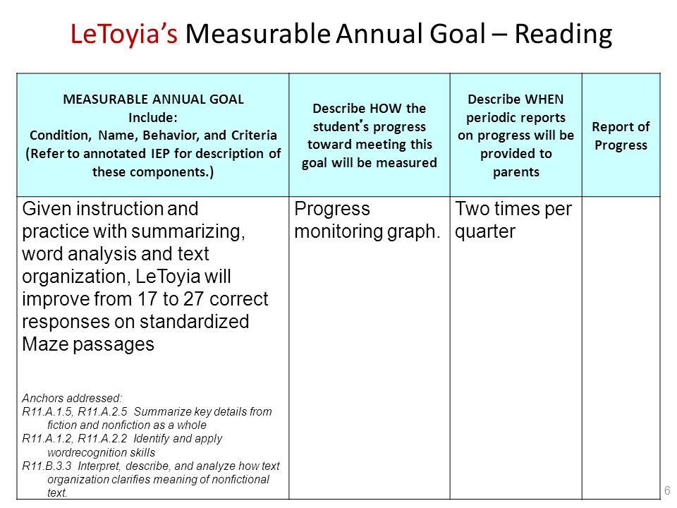 MEASURABLE ANNUAL GOAL Include: Condition, Name, Behavior, and Criteria (Refer to annotated IEP for description of these components.) Describe HOW the student ' s progress toward meeting this goal will be measured Describe WHEN periodic reports on progress will be provided to parents Report of Progress Given instruction and practice with summarizing, word analysis and text organization, LeToyia will improve from 17 to 27 correct responses on standardized Maze passages Anchors addressed: R11.A.1.5, R11.A.2.5 Summarize key details from fiction and nonfiction as a whole R11.A.1.2, R11.A.2.2 Identify and apply wordrecognition skills R11.B.3.3 Interpret, describe, and analyze how text organization clarifies meaning of nonfictional text.