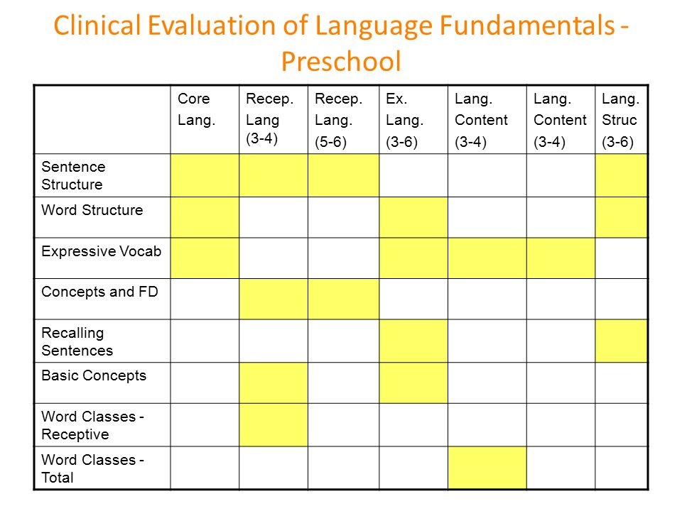 Clinical Evaluation of Language Fundamentals Comprehensive language assessment tool 7 subtests Assesses both receptive and expressive language skills