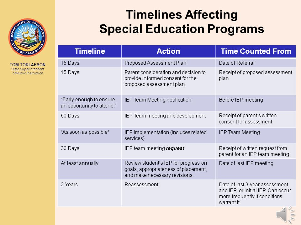 TOM TORLAKSON State Superintendent of Public Instruction Purpose Participants will understand additional concerns that impact IEP development: Timelin