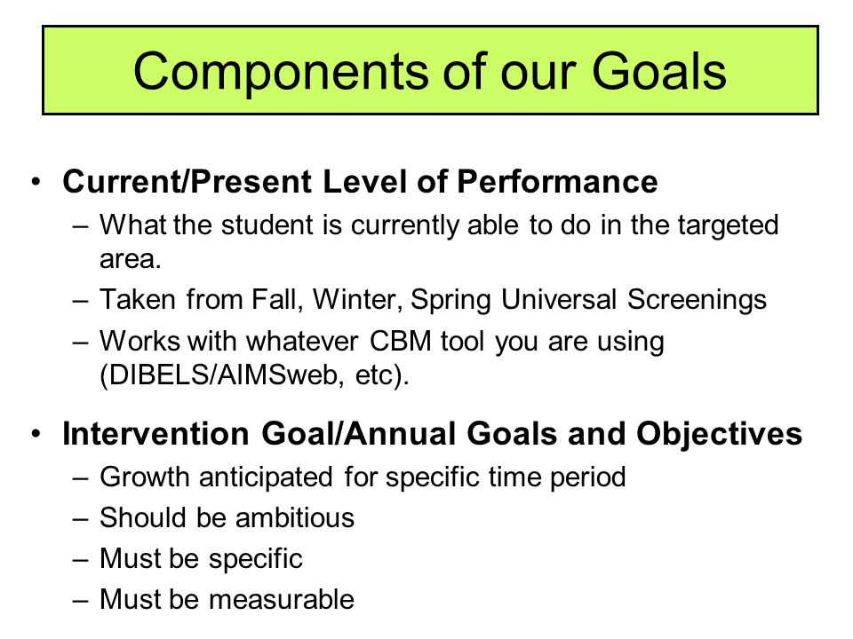 Components of our Goals Current/Present Level of Performance –What the student is currently able to do in the targeted area. –Taken from Fall, Winter,