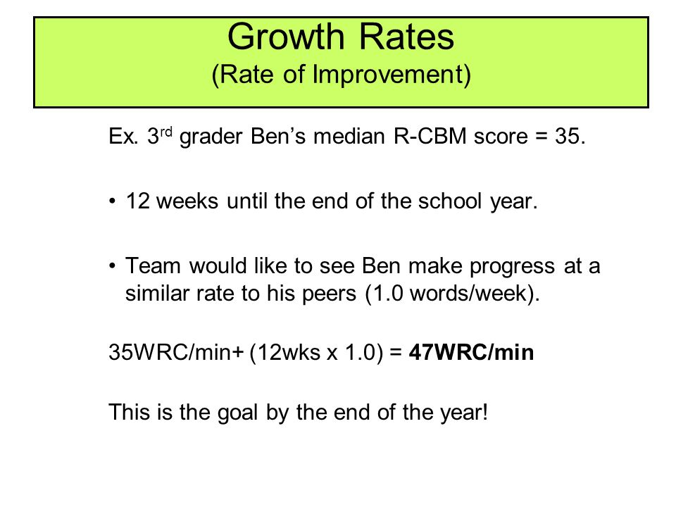 Ex. 3 rd grader Ben's median R-CBM score = 35. 12 weeks until the end of the school year. Team would like to see Ben make progress at a similar rate t