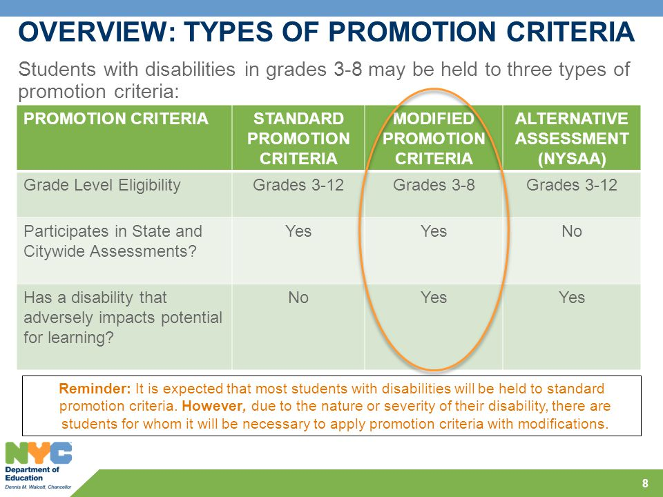 8 OVERVIEW: TYPES OF PROMOTION CRITERIA Students with disabilities in grades 3-8 may be held to three types of promotion criteria: PROMOTION CRITERIAS