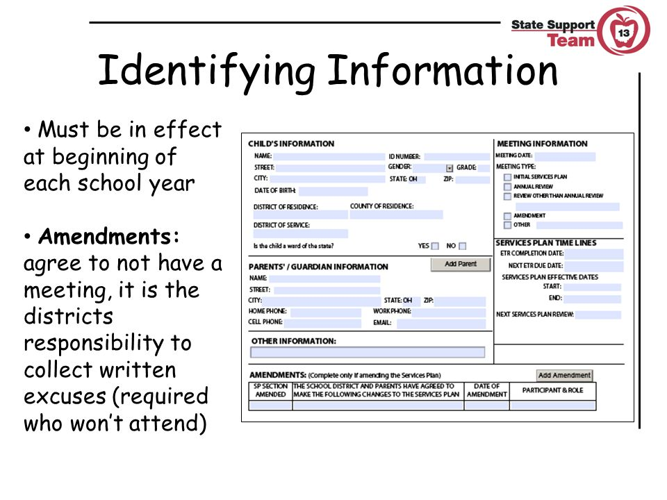 Identifying Information Must be in effect at beginning of each school year Amendments: agree to not have a meeting, it is the districts responsibility to collect written excuses (required who won't attend)