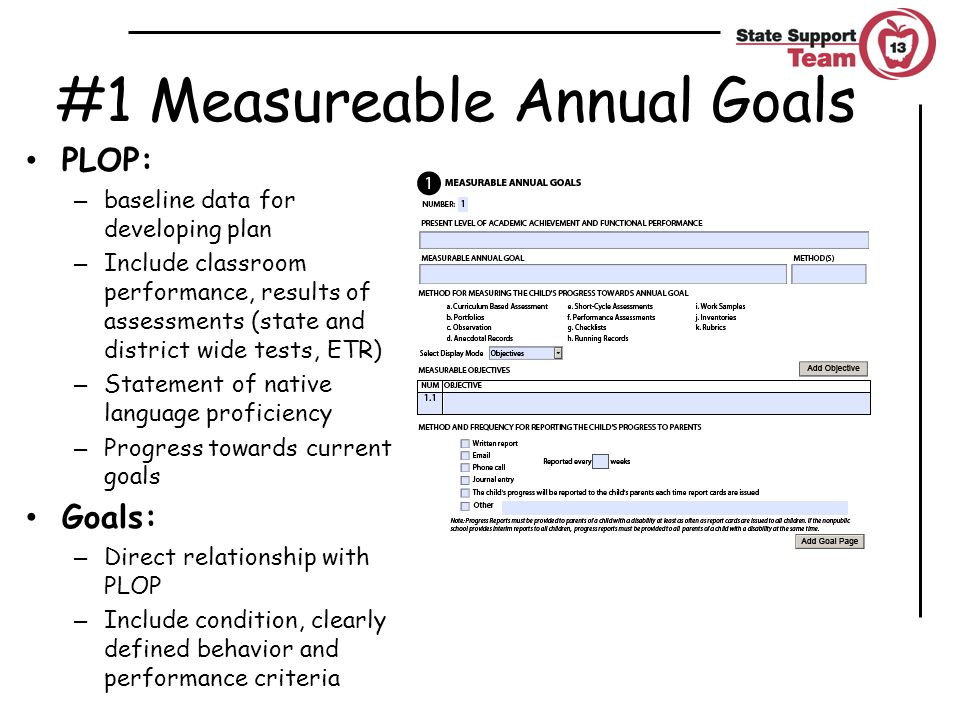 #1 Measureable Annual Goals PLOP: – baseline data for developing plan – Include classroom performance, results of assessments (state and district wide tests, ETR) – Statement of native language proficiency – Progress towards current goals Goals: – Direct relationship with PLOP – Include condition, clearly defined behavior and performance criteria