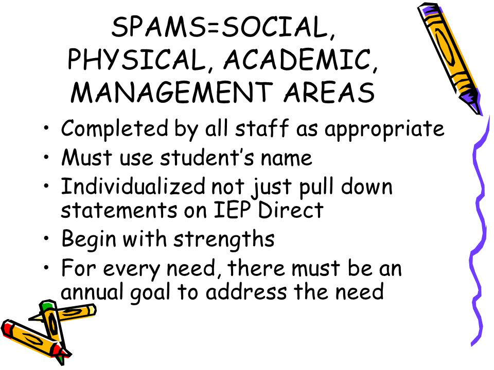 SPAMS=SOCIAL, PHYSICAL, ACADEMIC, MANAGEMENT AREAS Completed by all staff as appropriate Must use student's name Individualized not just pull down sta