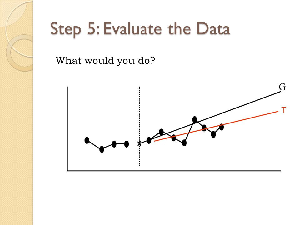 Step 5: Evaluate the Data What would you do?