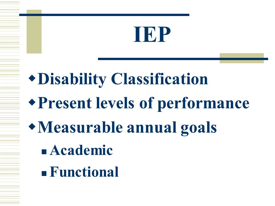 IEP  Disability Classification  Present levels of performance  Measurable annual goals Academic Functional