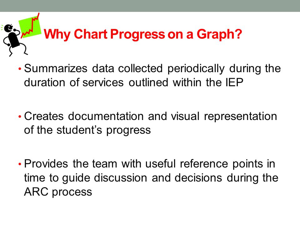 Why Chart Progress on a Graph? Summarizes data collected periodically during the duration of services outlined within the IEP Creates documentation an