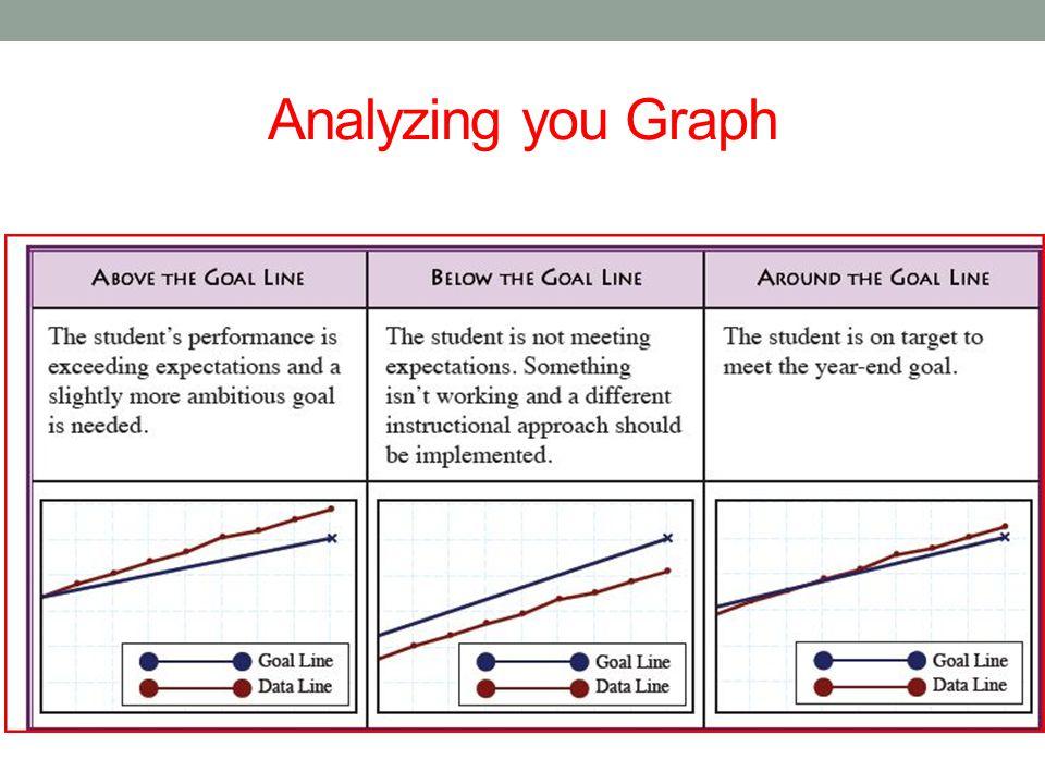 Analyzing you Graph