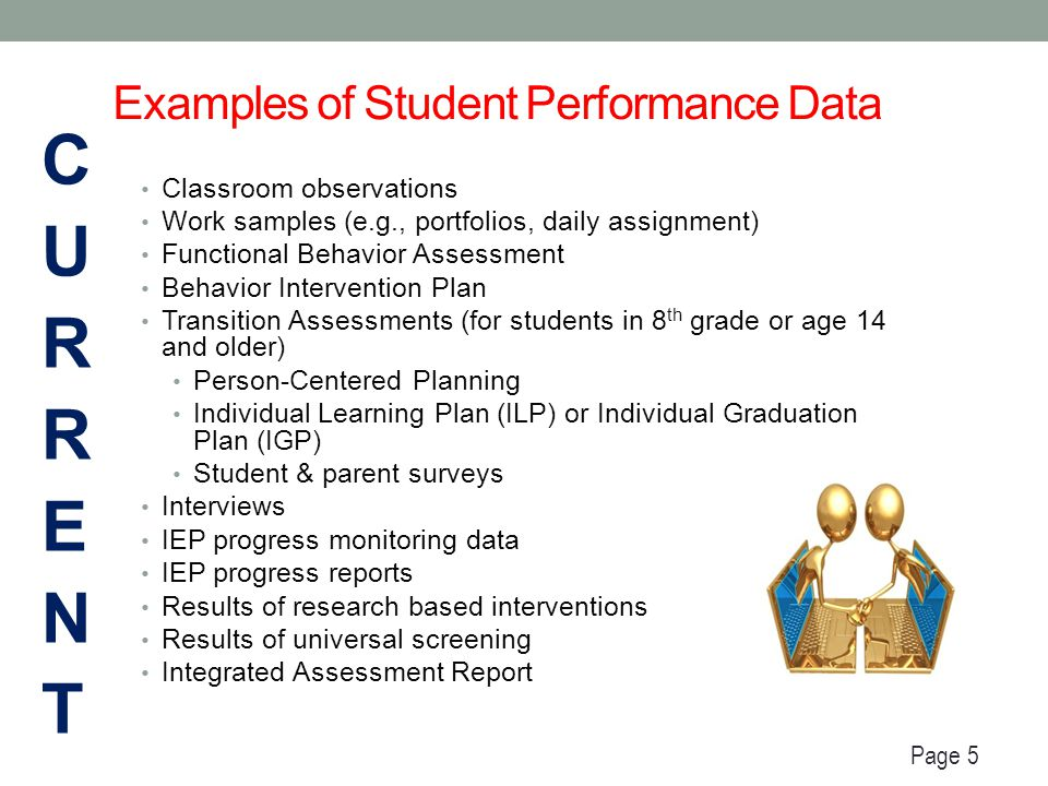 Examples of Student Performance Data Classroom observations Work samples (e.g., portfolios, daily assignment) Functional Behavior Assessment Behavior