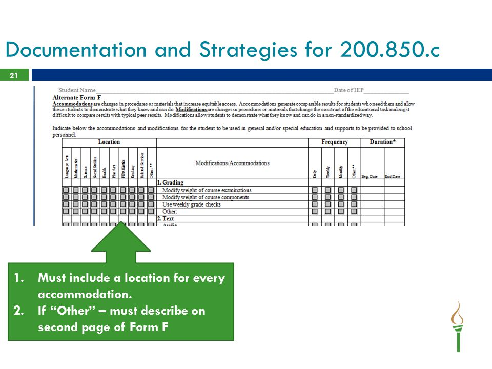 """Documentation and Strategies for 200.850.c 21 1.Must include a location for every accommodation. 2.If """"Other"""" – must describe on second page of Form F"""