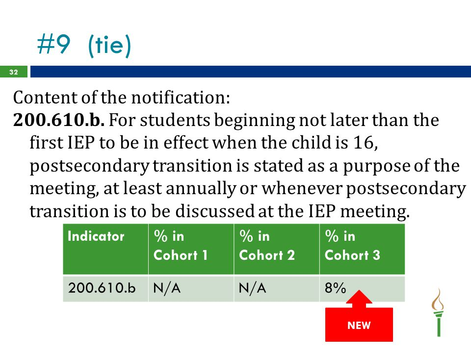 #9 (tie) Content of the notification: 200.610.b. For students beginning not later than the first IEP to be in effect when the child is 16, postseconda