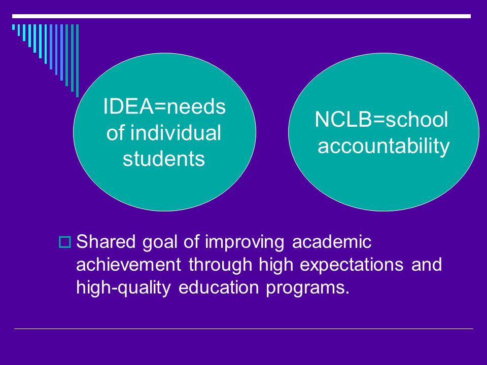  Shared goal of improving academic achievement through high expectations and high-quality education programs.