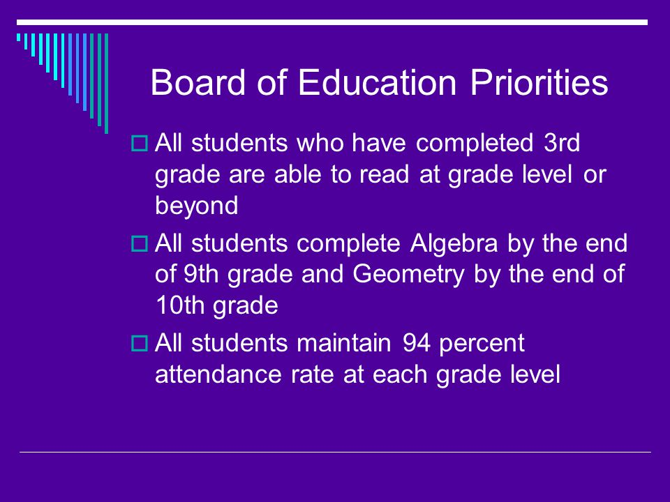 Board of Education Priorities  All students who have completed 3rd grade are able to read at grade level or beyond  All students complete Algebra by the end of 9th grade and Geometry by the end of 10th grade  All students maintain 94 percent attendance rate at each grade level