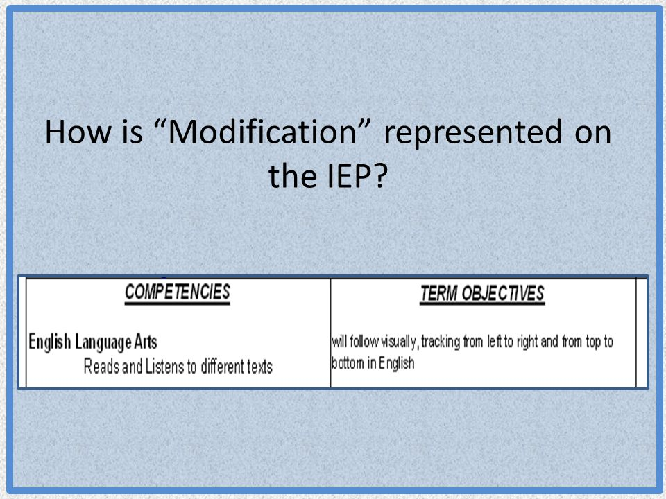 How is Modification represented on the IEP?