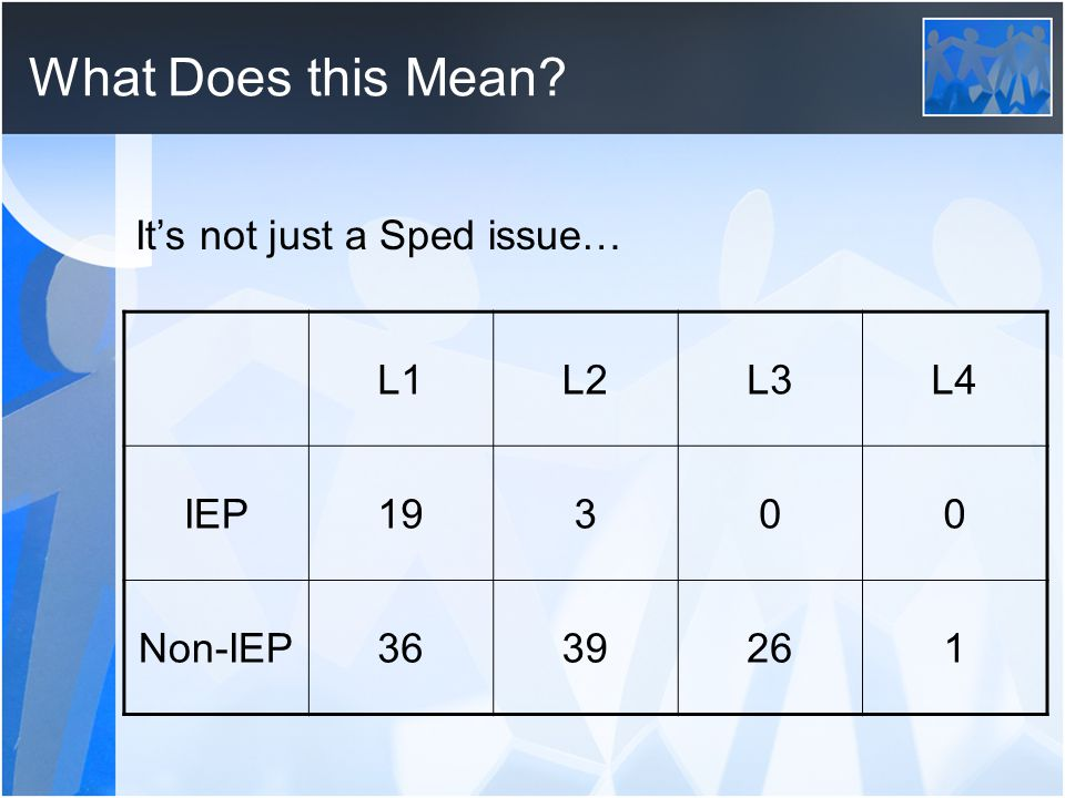 What Does this Mean? It's not just a Sped issue… L1L2L3L4 IEP19300 Non-IEP3639261