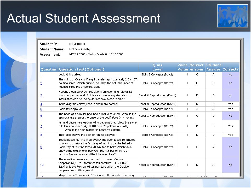 Actual Student Assessment