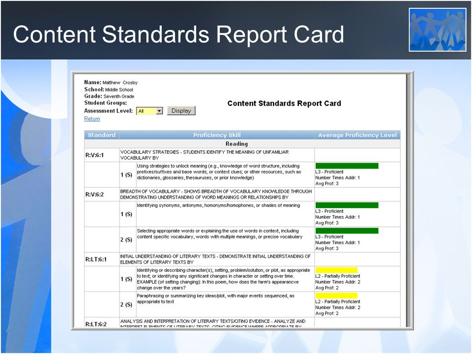 Content Standards Report Card