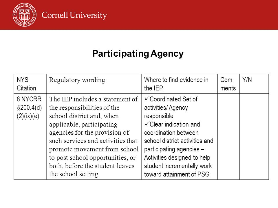 NYS Citation Regulatory wording Where to find evidence in the IEP.