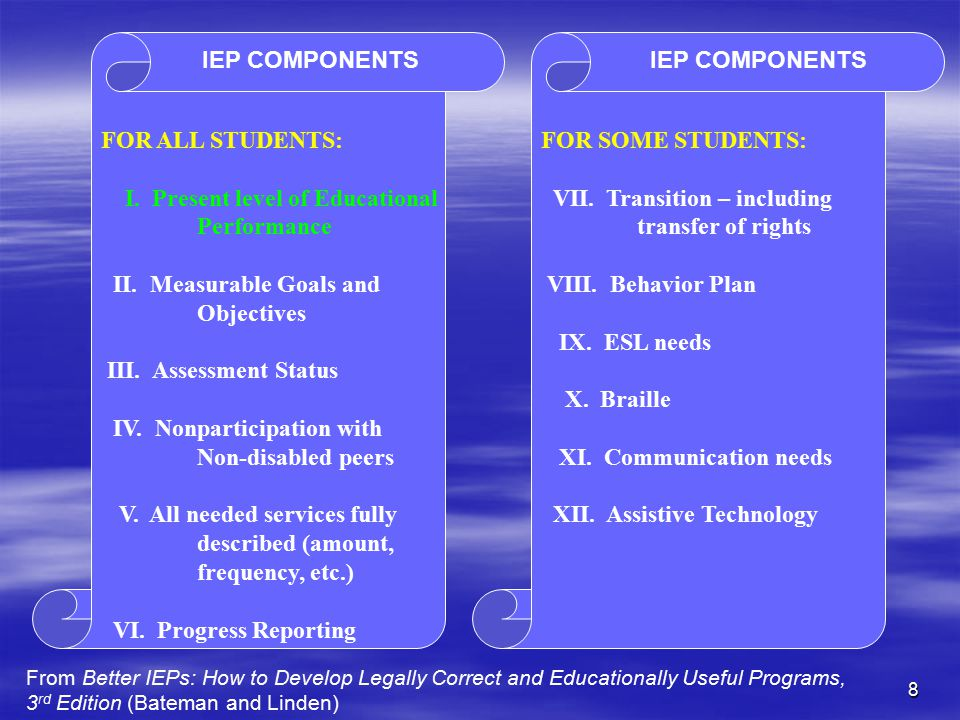 8 FOR ALL STUDENTS: I. Present level of Educational Performance II.