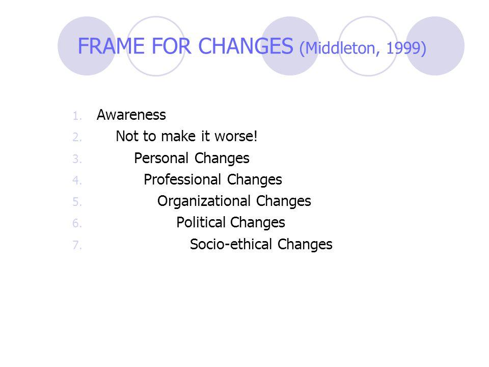 FRAME FOR CHANGES (Middleton, 1999) 1. Awareness 2.