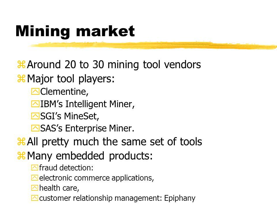 Mining market zAround 20 to 30 mining tool vendors zMajor tool players: yClementine, yIBM's Intelligent Miner, ySGI's MineSet, ySAS's Enterprise Miner.