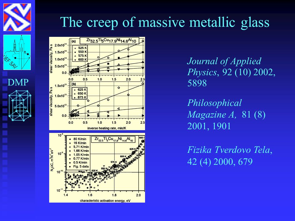 The creep of massive metallic glass DMP Journal of Applied Physics, 92 (10) 2002, 5898 Philosophical Magazine A, 81 (8) 2001, 1901 Fizika Tverdovo Tela, 42 (4) 2000, 679