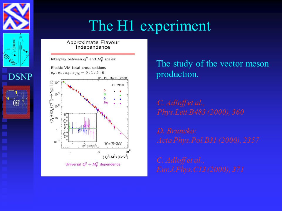 The H1 experiment The study of the vector meson production.