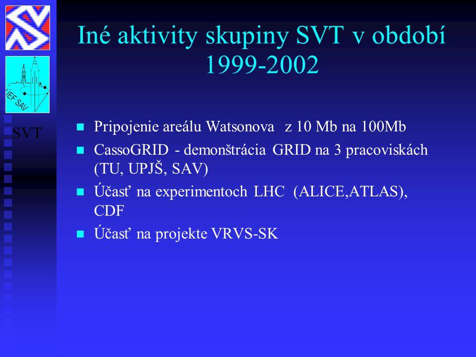 Iné aktivity skupiny SVT v období 1999-2002 SVT Pripojenie areálu Watsonova z 10 Mb na 100Mb CassoGRID - demonštrácia GRID na 3 pracoviskách (TU, UPJŠ