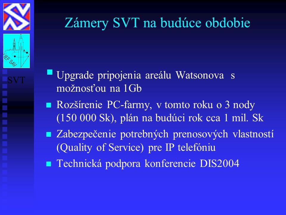 Zámery SVT na budúce obdobie   Upgrade pripojenia areálu Watsonova s možnosťou na 1Gb Rozšírenie PC-farmy, v tomto roku o 3 nody (150 000 Sk), plán