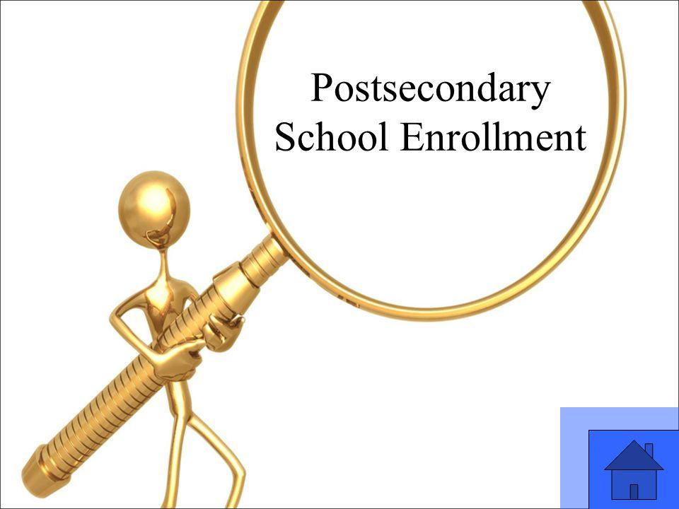 51 Postsecondary School Enrollment