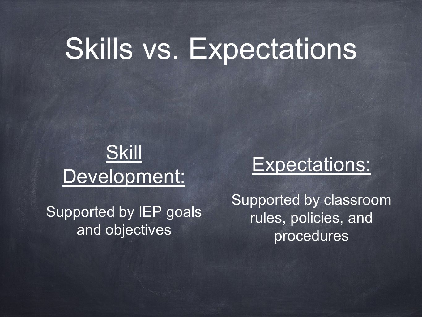 Skills vs. Expectations Skill Development: Supported by IEP goals and objectives Expectations: Supported by classroom rules, policies, and procedures
