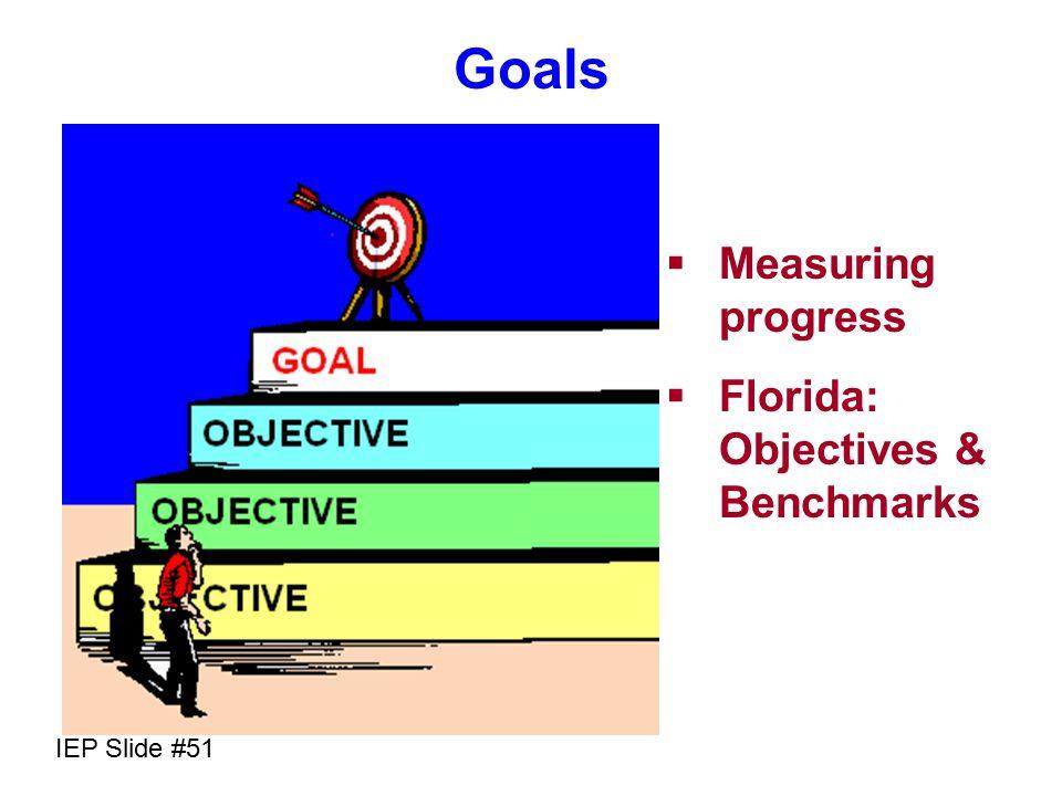 IEP Slide #50 Goals Sunshine State Standards