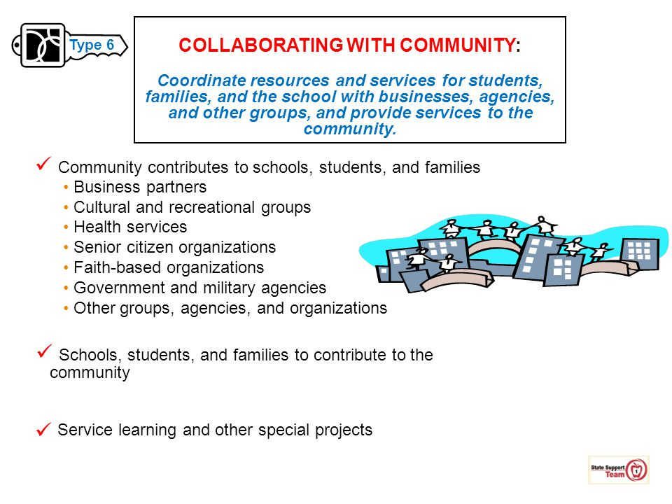 COLLABORATING WITH COMMUNITY: Coordinate resources and services for students, families, and the school with businesses, agencies, and other groups, an