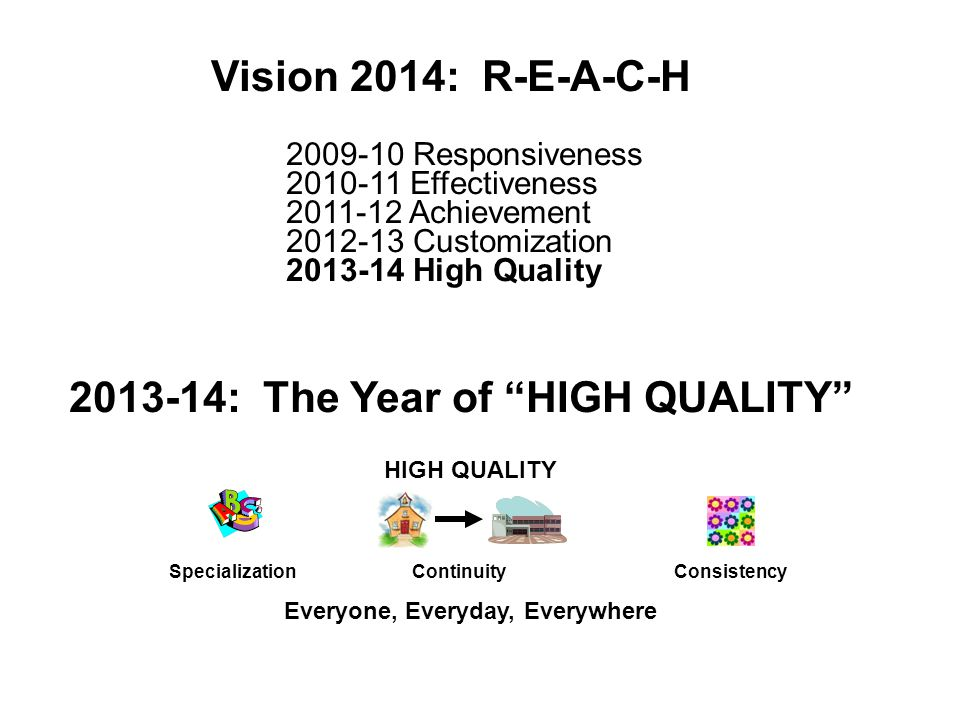 Vision 2014: R-E-A-C-H 2009-10 Responsiveness 2010-11 Effectiveness 2011-12 Achievement 2012-13 Customization 2013-14 High Quality 2013-14: The Year of HIGH QUALITY HIGH QUALITY Specialization Continuity Consistency Everyone, Everyday, Everywhere