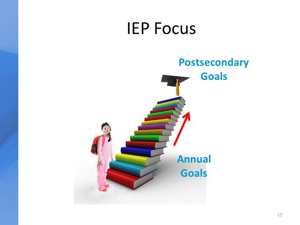 IEP Focus Annual Goals 13 Postsecondary Goals
