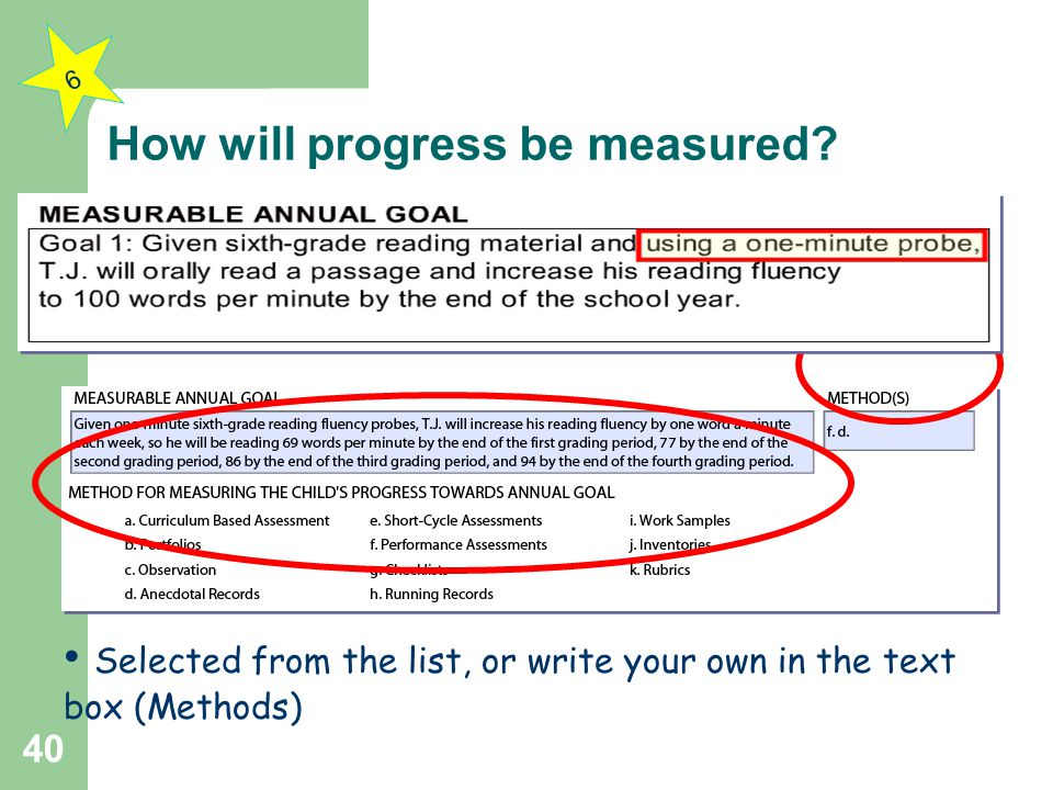 How will progress be measured? Selected from the list, or write your own in the text box (Methods) 40 6