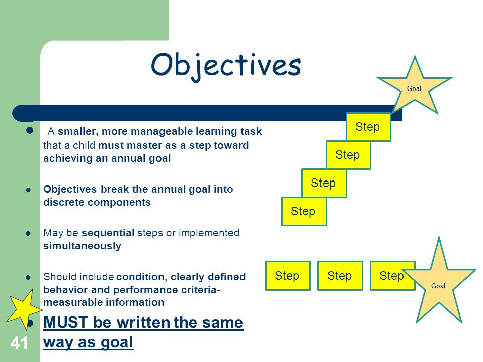 Objectives A smaller, more manageable learning task that a child must master as a step toward achieving an annual goal Objectives break the annual goa