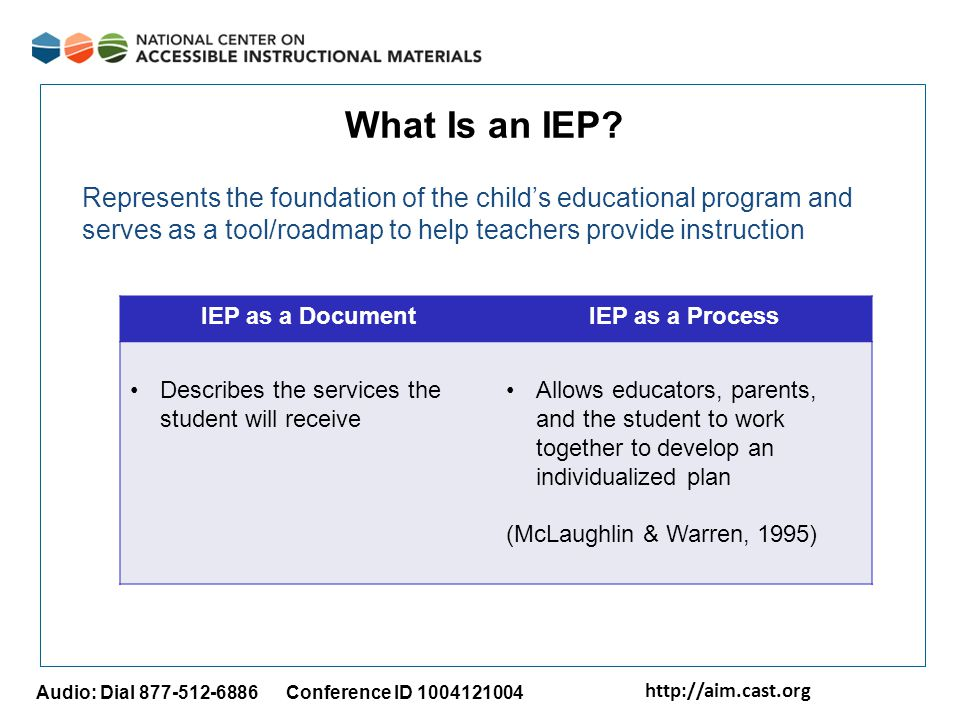 http://aim.cast.org Audio: Dial 877-512-6886 Conference ID 1004121004 What Is an IEP? Represents the foundation of the child's educational program and