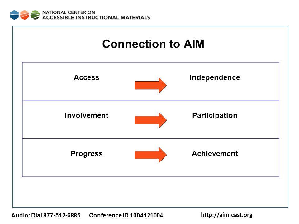 http://aim.cast.org Audio: Dial 877-512-6886 Conference ID 1004121004 AccessIndependence InvolvementParticipation ProgressAchievement Connection to AI