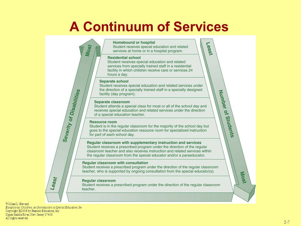 A Continuum of Services 2-7 William L. Heward Exceptional Children: An Introduction to Special Education, 8e Copyright © 2006 by Pearson Education, In