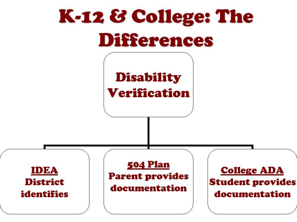 K-12 & College: The Differences Disability Verification IDEA District identifies 504 Plan Parent provides documentation College ADA Student provides d