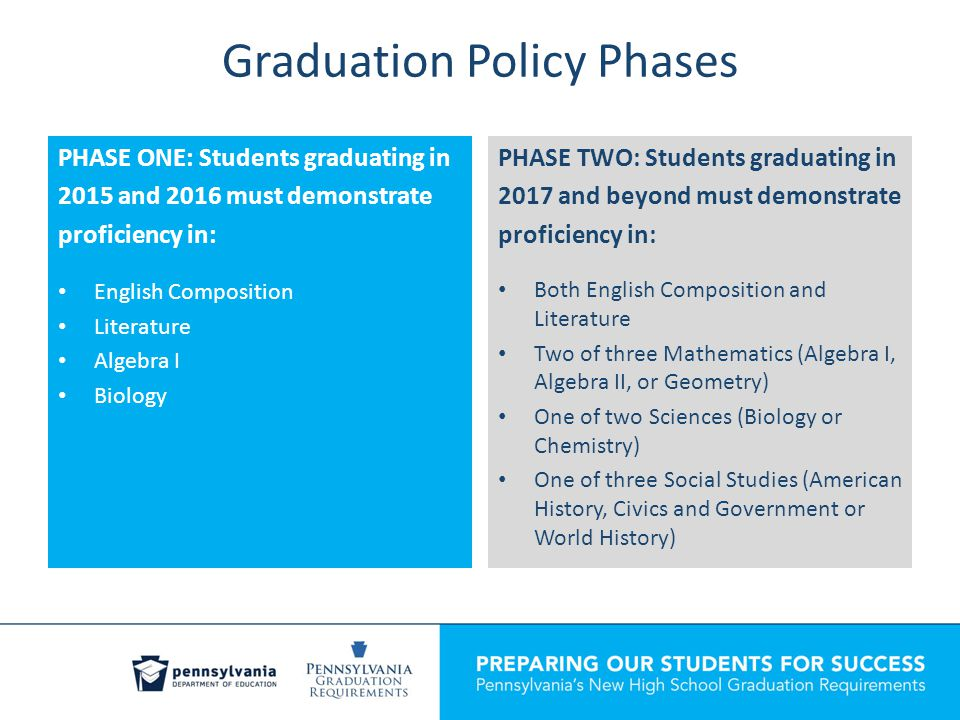 Graduation Policy Phases PHASE ONE: Students graduating in 2015 and 2016 must demonstrate proficiency in: English Composition Literature Algebra I Biology PHASE TWO: Students graduating in 2017 and beyond must demonstrate proficiency in: Both English Composition and Literature Two of three Mathematics (Algebra I, Algebra II, or Geometry) One of two Sciences (Biology or Chemistry) One of three Social Studies (American History, Civics and Government or World History)